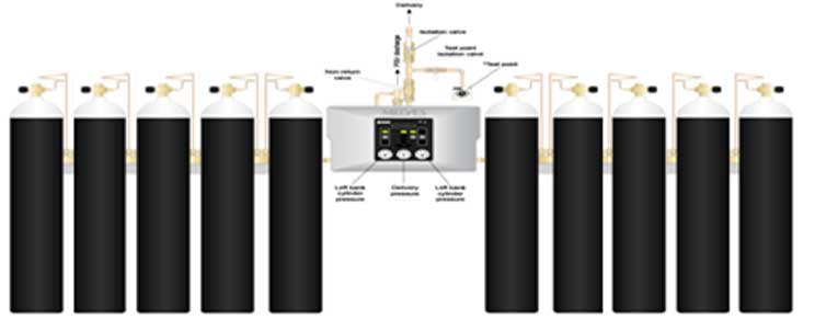 OXEECO Products Medical Gas Pipe Line System